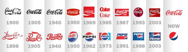 comparison of coke and pepsi